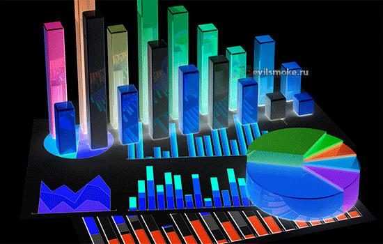 Фото - Набор графики для статистики