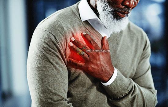 Фото - Боль в груди