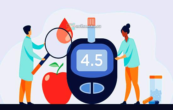 Фото - Рисунок диабет