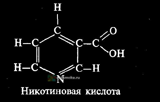 Фото - Формула C₆H₅NO₂